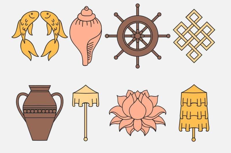 Icones des symboles bouddhiste